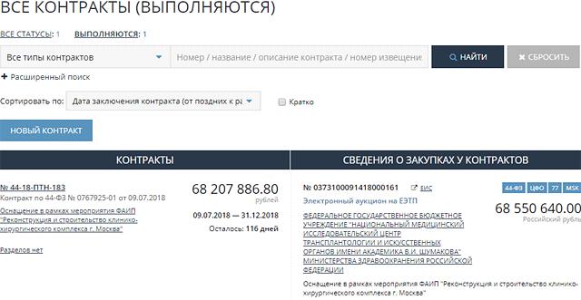 Скриншот списка контрактов - 1 контракт