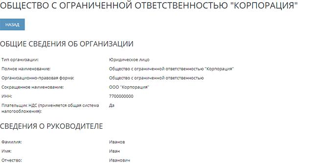 Скриншот сведений об организации - автора приглашения