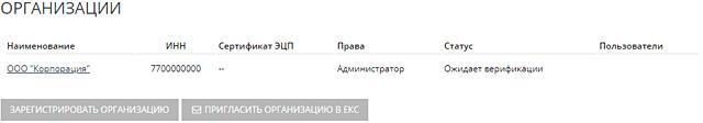 Скриншот списка организаций - ожидает верификации
