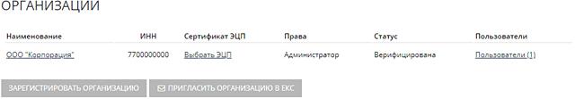 Скриншот списка организаций - верифицирована