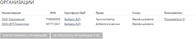 Скриншот списка организаций